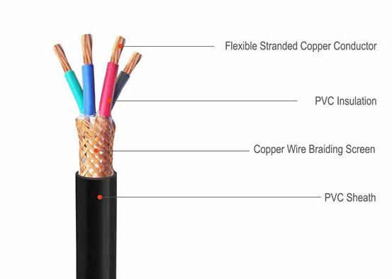 flexible power cable.jpg