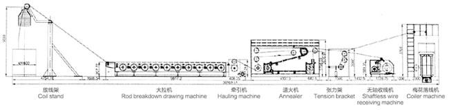 高速大拉机生产线排列图.jpg